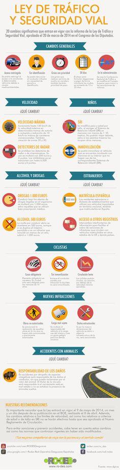 #infografia Reforma de la Ley de Tráfico y Seguridad Vial