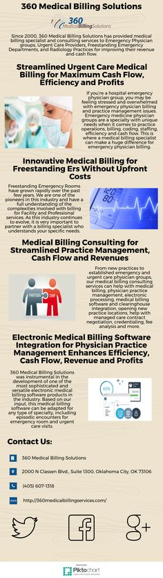Since 2000, 360 Medical Billing Solutions has provided medical billing specialist and consulting services to Emergency Physician groups, Urgent Care Providers, Freestanding Emergency Departments, and Radiology Practices for improving their revenue and cash flow.