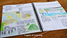 Start a Book of Years as you start using Layers of Learning.  Add to it during each history unit.