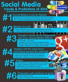 2014 trends in social media