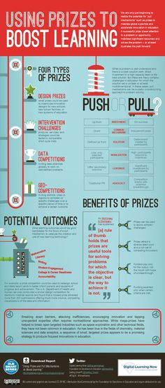Using Prizes to Boost #Learning #gamification #education