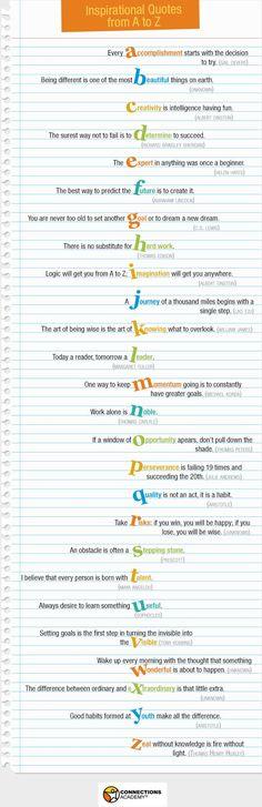 Homeschool Inspiration  - http://www.tidbitsofexperience.com/homeschool-inspiration/ Homeschooling: