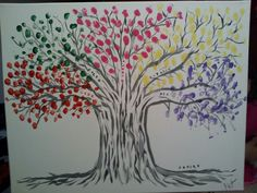 My Mother's Day Present for my Mom this year 2012. Fingerprint Family Tree.