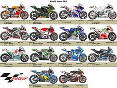 MotoGP merken en modellen racemotoren