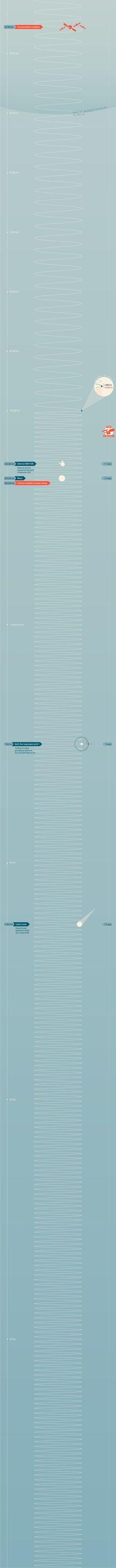 Infographie sur la taille de notre galaxie #2