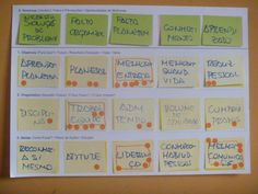Exercício Treinamento IDM Básico - Innovation Decision Mapping - 10