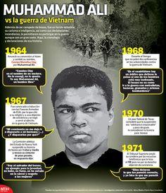 Muhammad Ali vs la guerra de Vietnam. #Infographic