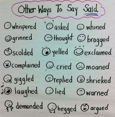 "other ways to say ""said""..."