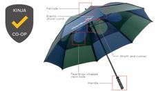 Most Popular Umbrella: GustBuster