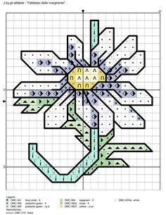 alfabeto delle margherite J