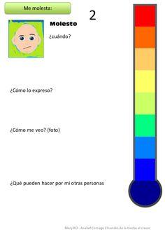 Termometro como me siento hoy