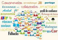 #Consommation #collaborative : une révolution 2.0 ?