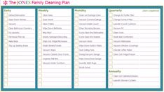 Daily/Weekly/Monthly house cleaning plan idea. Wow who knew housework had to be done DAILY!? lol KIDDING !!!