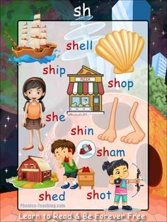 Sh Phonics Poster - This colorful sh Chart is perfect for Guided Reading groups as a warm up. Many teachers add it to individual student reading folders as a reference or send it home as part of a home reading program. Literacy Games, Phonics Games, Fun Activities, Reading Groups, Student Reading, Guided Reading, Word Family List, Sh Words, Phonics Sounds