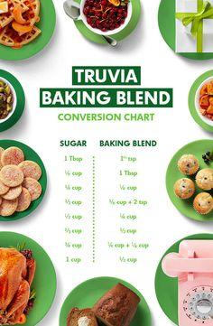 Sugar to Truvia Baking Blend conversion Recipe Conversion Chart, Recipe Conversions, Paleo Recipes, Great Recipes, Favorite Recipes, Healthy Meals For Kids, Healthy Eating, Truvia Baking Blend, Trim Healthy Momma
