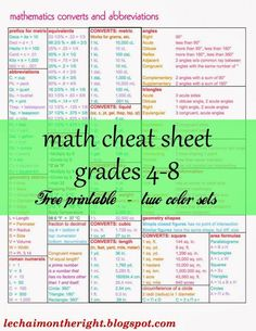 th grade math helper th grade math math helper math cheat sheet for grades 4 8