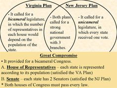 Could somebody give me a simple explanation of The Virginia Plan?