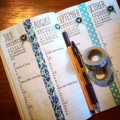 Bullet Journal Spread: Future Planning Part III