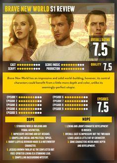 Tv Reviews, Brave New World, Episode 3, It Cast, News, Music, Alternative, Movie Posters, Marvel