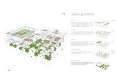 MIA Design Layering Diagram on Tokyu Becamex Binh Duong @ Vietnam