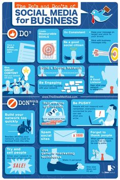 Here's a infographic from The Steel Method that features a few very simple, but very valuable, do's and don'ts when it comes to using social media for business. http://thesteelmethod.com/