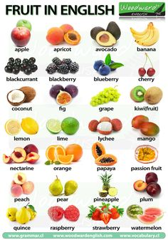 Chart with a list of fruit in English and photos of each one.