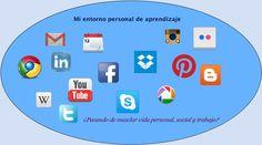 El Entorno Personal de Aprendizaje de @Vanesa_hm #PLE #PLE_INTEF