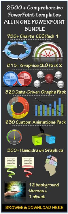 2500+ charts and diagrams created in PowerPoint for business presentations.