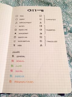 Could a bullet journal make you a better meal planner? And what would that even look like in the bullet journaling universe? Journal Layout, My Journal, Journal Pages, Planner Bullet Journal, Bullet Journal Inspo, Bullet Journal Ideas How To Start A, Bullet Journal Key Page, Life Planner, Bullet Journal Assignment Tracker