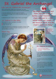 "Gabriel the Archangel [In Hebrew, the name ""Gabriel"" means ""God is my strength""] Catholic Religion, Catholic Quotes, Catholic Prayers, Catholic Saints, Roman Catholic, Catholic Doctrine, Christianity, Saint Michael, Catholic Archangels"