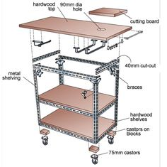 Home-Dzine - DIY mobile kitchen island or workstation