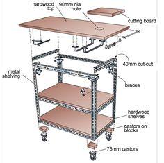 Home-Dzine - DIY mobile kitchen island or workstation