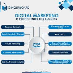Revenue and Profitability that comes from systematic & cost effective functions. Digital Marketing is today's business medium. Contact us today for further details @ 6232128666 Email - info Marketing Training, Sales And Marketing, Digital Marketing, Skill Training, Training Courses, Build Your Resume, Customer Lifetime Value, Economics Lessons, College Names