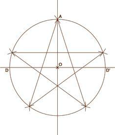comment dessiner une etoile sans compas