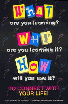 Essential Questions in Teaching and Learning...gonna make my own poster with this that doesn't look like saved by the bell!