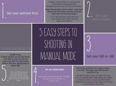 Camera Manual Guide