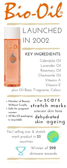 Bio Oil Infographic and Review - what is bio oil and how does bio oil work. #allbeauty #biooil