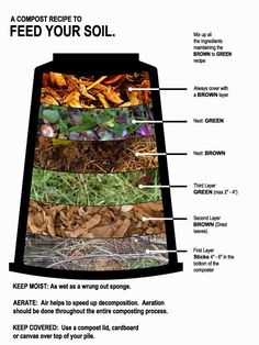 Mme Merriman's Classroom: Le compostage en couches How to make their own composts.  Attached worksheet (in French)