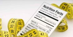 How To Measure Calories In Food? | Calorie Count Watchers