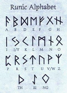 Viking Symbols of the germanic peoples norse speaking scandinavian the vikings