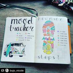 #mood #tracker #bujo #journal #page by @bujo_nicole