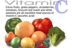 Essential Vitamins For Treating Rheumatoid Arthritis