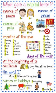 Little Miss Glamour Goes to Kindergarten: easier anchor charts. 1st Grade Writing, Kindergarten Writing, Teaching Writing, Teaching Tools, Nouns First Grade, Teaching Grammar, Kindergarten Lessons, Math Lessons, Teaching Ideas