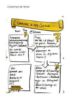 Ein Template zur Unterstützung der Dokumentation von Barcamp Sessions. Kostenloser Download.