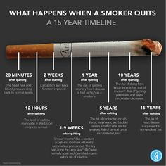 Ask us about methods and techniques others have used to successfully stop smoking!