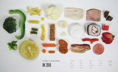 FOOD BY COLOR   Lauren Manning   Flickr