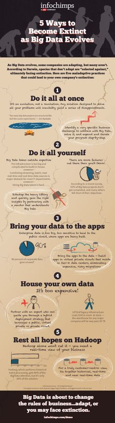 5 Ways To Become Extinct as Big Data Evolves [INFOGRAPHIC]