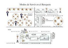 Matrimonio...e un tocco di classe: Disposición de las Mesas en el Banquete de Bodas