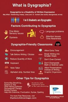 Great poster for dysgraphia-friendly classrooms and tutoring support centers. Support your dysgraphic students by posting this helpful infographic that covers