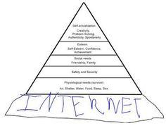 Internet... we kunnen niet meer zonder. Maslow is ermee aangevuld.